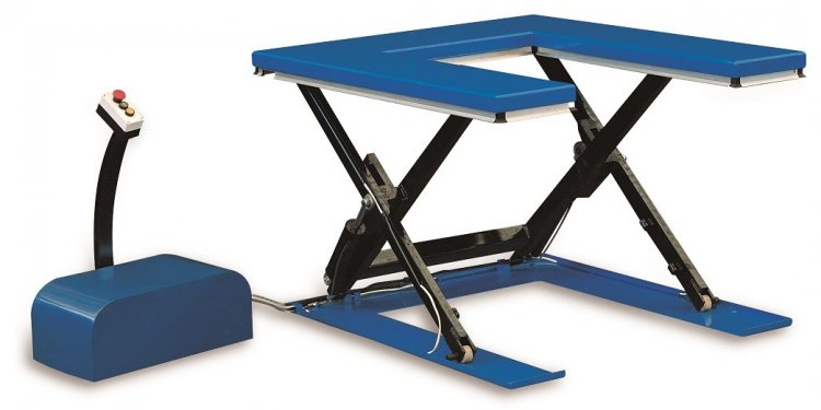 Low Profile Scissor Tables