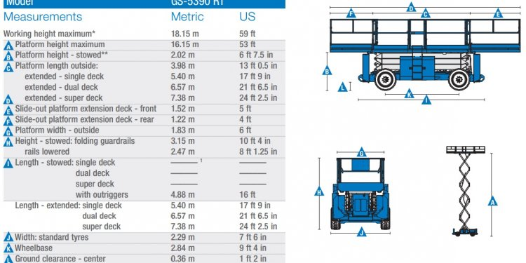 Scissor Lift weight